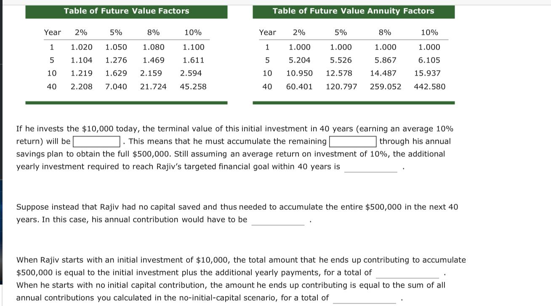 Table Of Future Value Factors Table Of Future Valu
