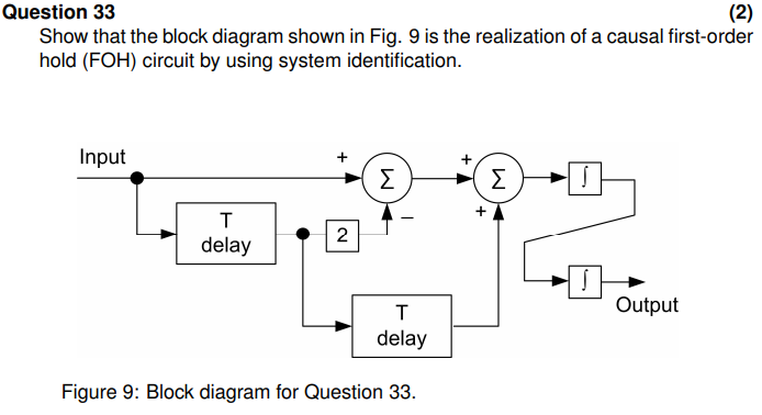 Solved: Question 33 (2) Show That The Block Diagram Shown ...   Chegg.comChegg