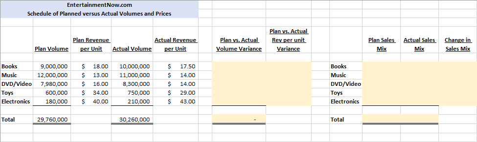 Solved: Please Show Work 2  Sales Mix/Product/Cost Analysi