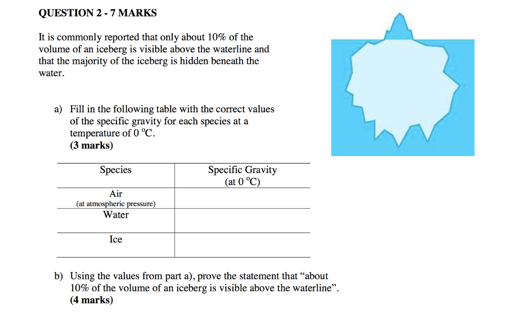 QUESTION 2 - 7 MARKS It is commonly reported that only about 10% of the volume of an iceberg is visible above the waterline a