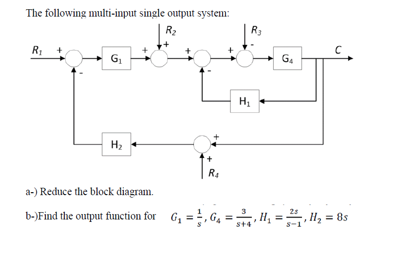 The Following Multi-input Single Output System: R2...   Chegg.comChegg