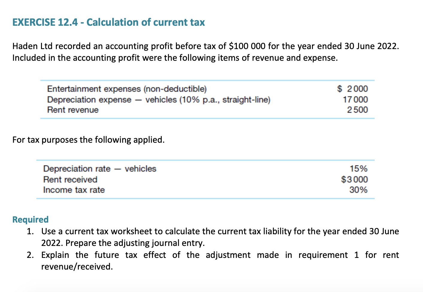 Solved: EXERCISE 12.4 - Calculation Of Current Tax Haden L ...