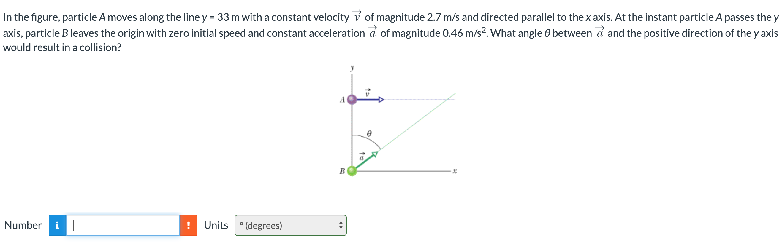 In the figure, particle A moves along the line y = 33 m with a constant velocity V of magnitude 2.7 m/s and directed parallel