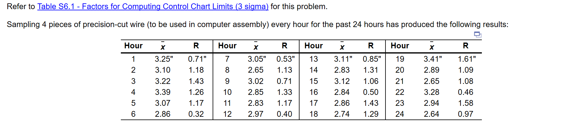 Refer to Table 56.1 - Factors for Computing Control Chart Limits (3 sigma) for this problem. Sampling 4 pieces of precision-c