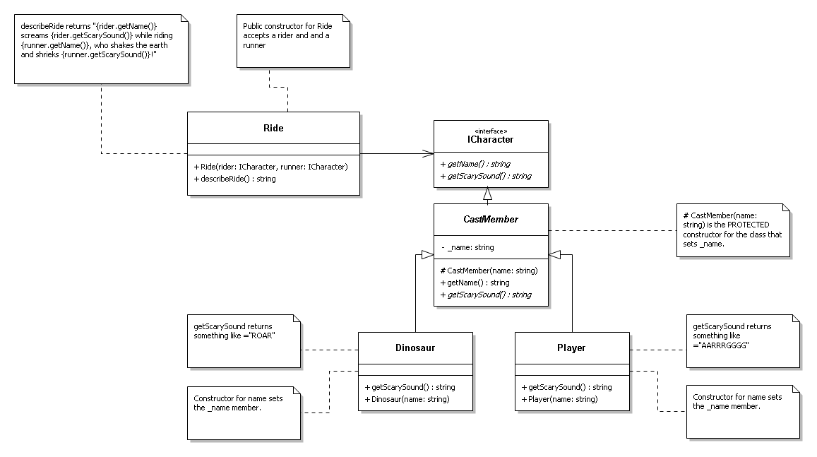 implement the code for the uml class diagram bel... | chegg.com  chegg