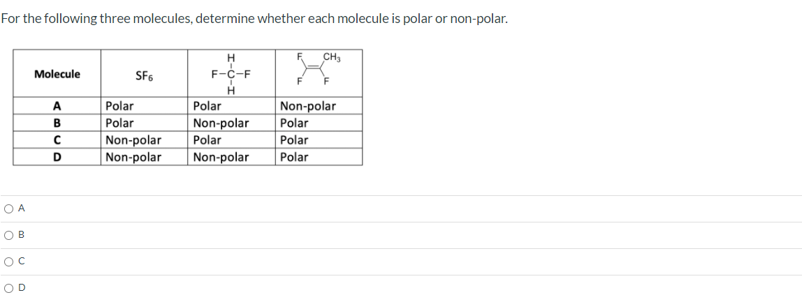 Solved For The Following Three Molecules Determine Wheth Chegg Com
