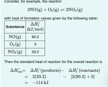 Solved: The Standard Heat Of Formation, ΔH∘f, Is Defined A ...