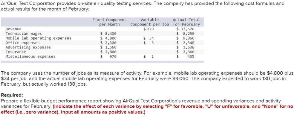 Solved: AirQual Test Corporation Provides On-site Air Qual