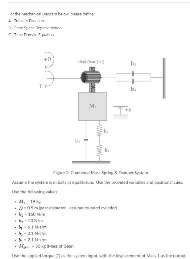 Solved For The Mechanical Diagram Below Please Define A Chegg Com