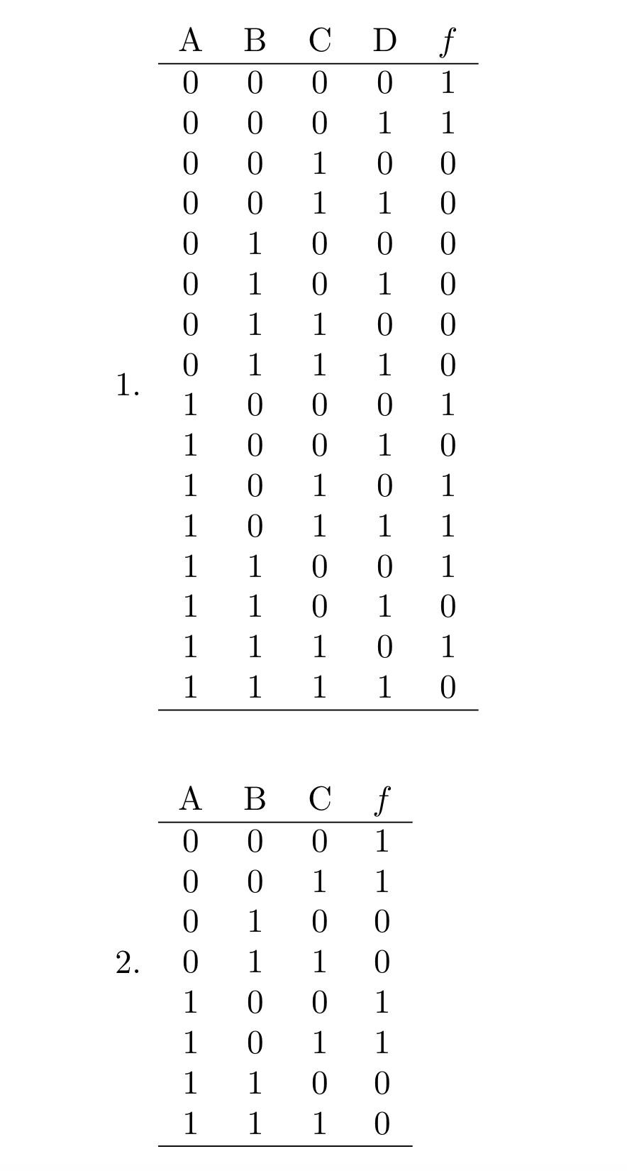 A 0 0 0 0 0 0 0 0 1 1 1 1 1 1 1 1 B 0 0 0 0 1 1 1 1 0 0 0 0 1 1 1 1 C 0 0 1 1 0 0 1 1 0 0 1 1 0 0 1 1 D 0 1 0 1 0 1 0 1 0 1 0