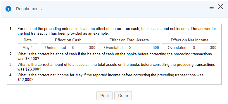A Requirements - X 1. For each of the preceding entries, indicate the effect of the error on cash, total assets, and net inco