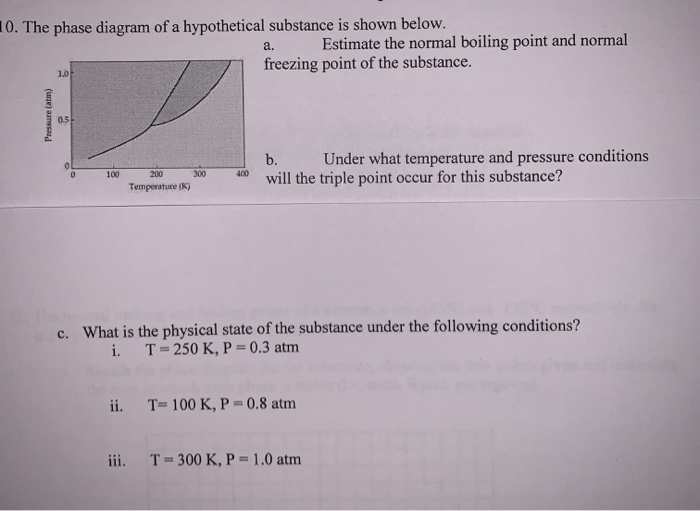 Solved  10  The Phase Diagram Of A Hypothetical Substance
