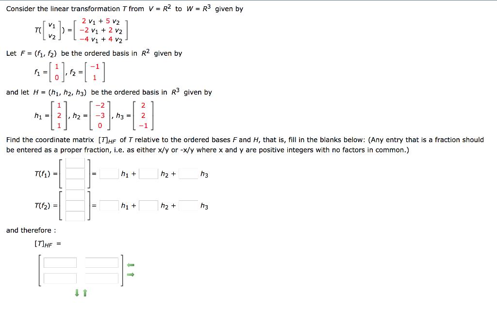 Linear algebra is everywhere