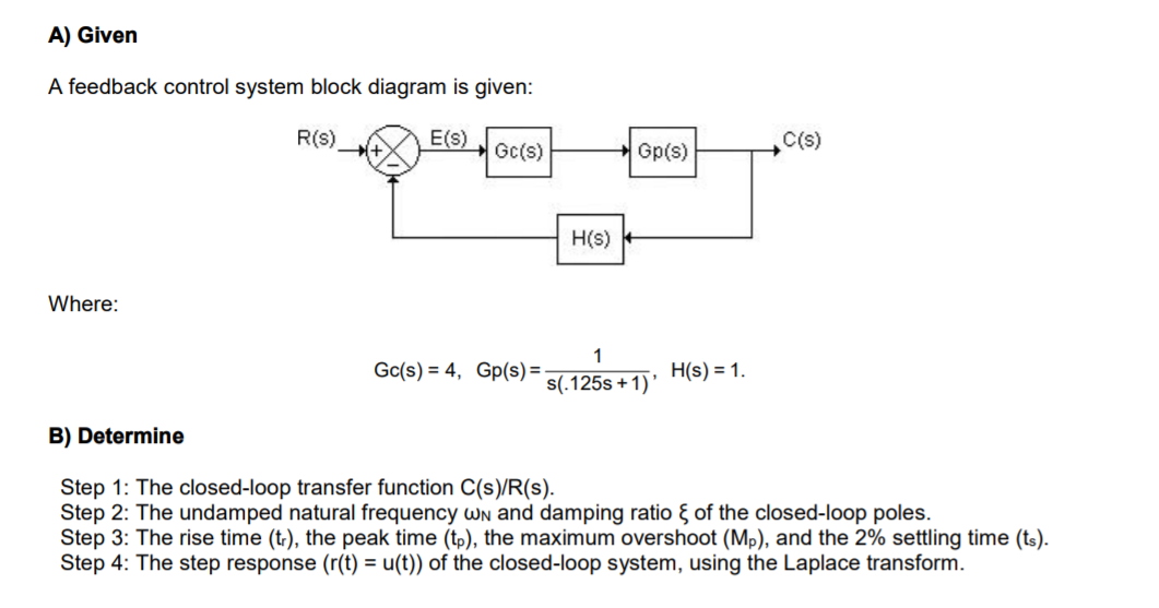 Solved  A  Given A Feedback Control System Block Diagram I