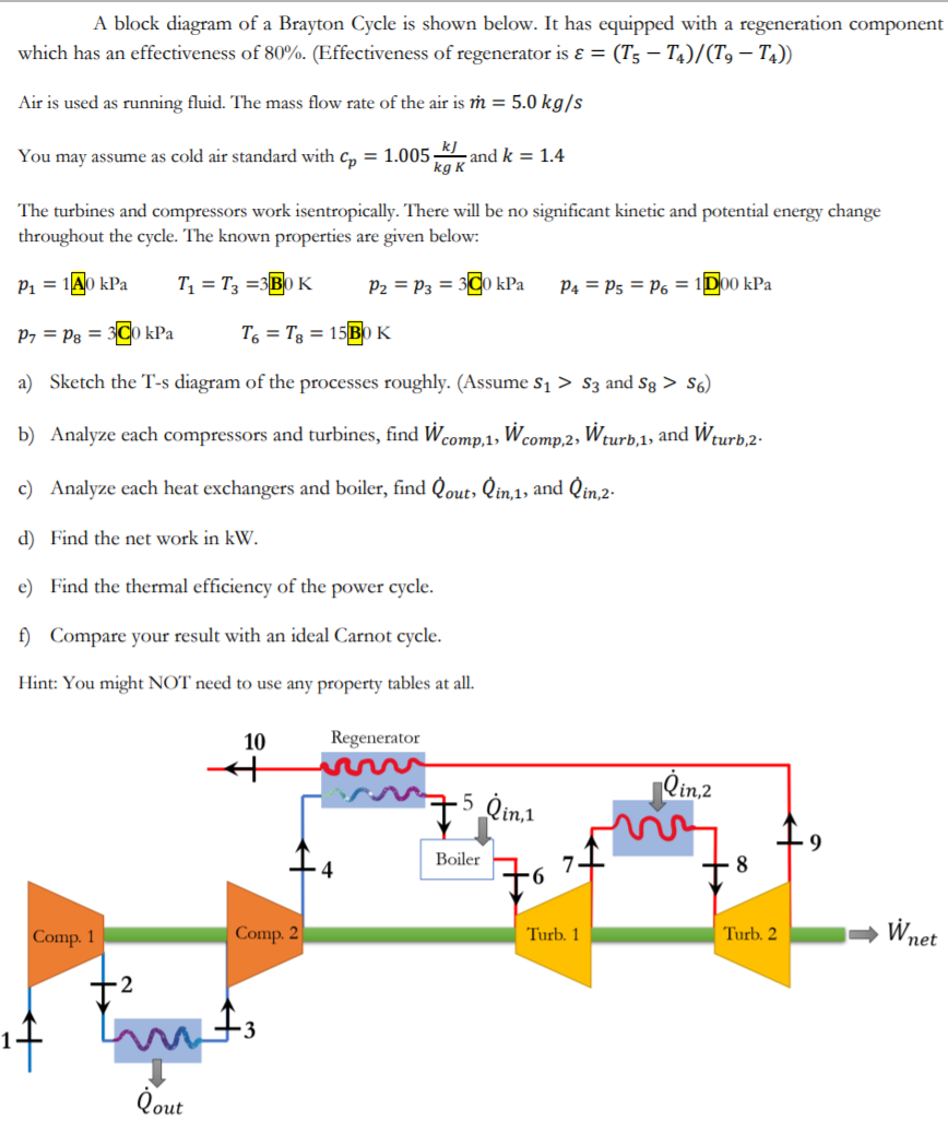 [EQHS_1162]  Solved: A Block Diagram Of A Brayton Cycle Is Shown Below.... | Chegg.com | T5 4 Block Diagram |  | Chegg