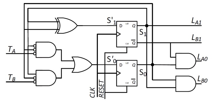 the traffic light controller based on the traffic