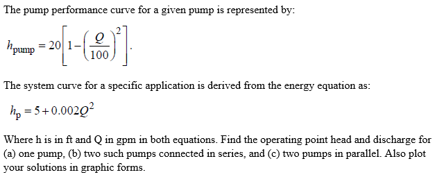 Solved The Pump Performance Curve For A Given Pump Is Rep