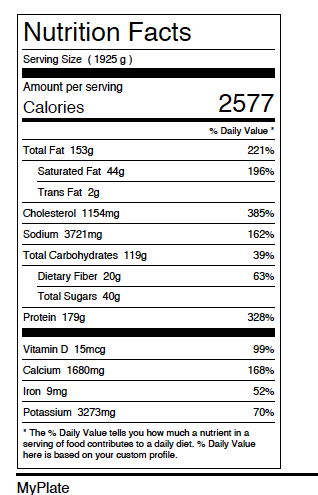 Nutrition Facts Serving Size (1925) Amount per serving Calories 2577 % Daily Value 221% 196% 385% Total Fat 1539 Saturated Fa
