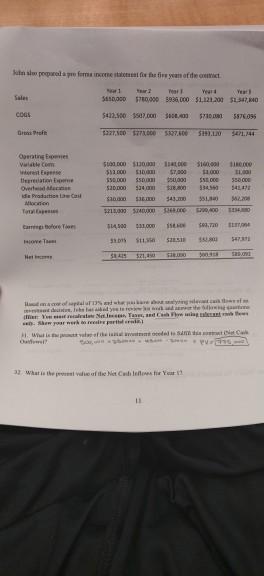 Jolana Pepada Reforma Income Statement For The Fiv    | Chegg com