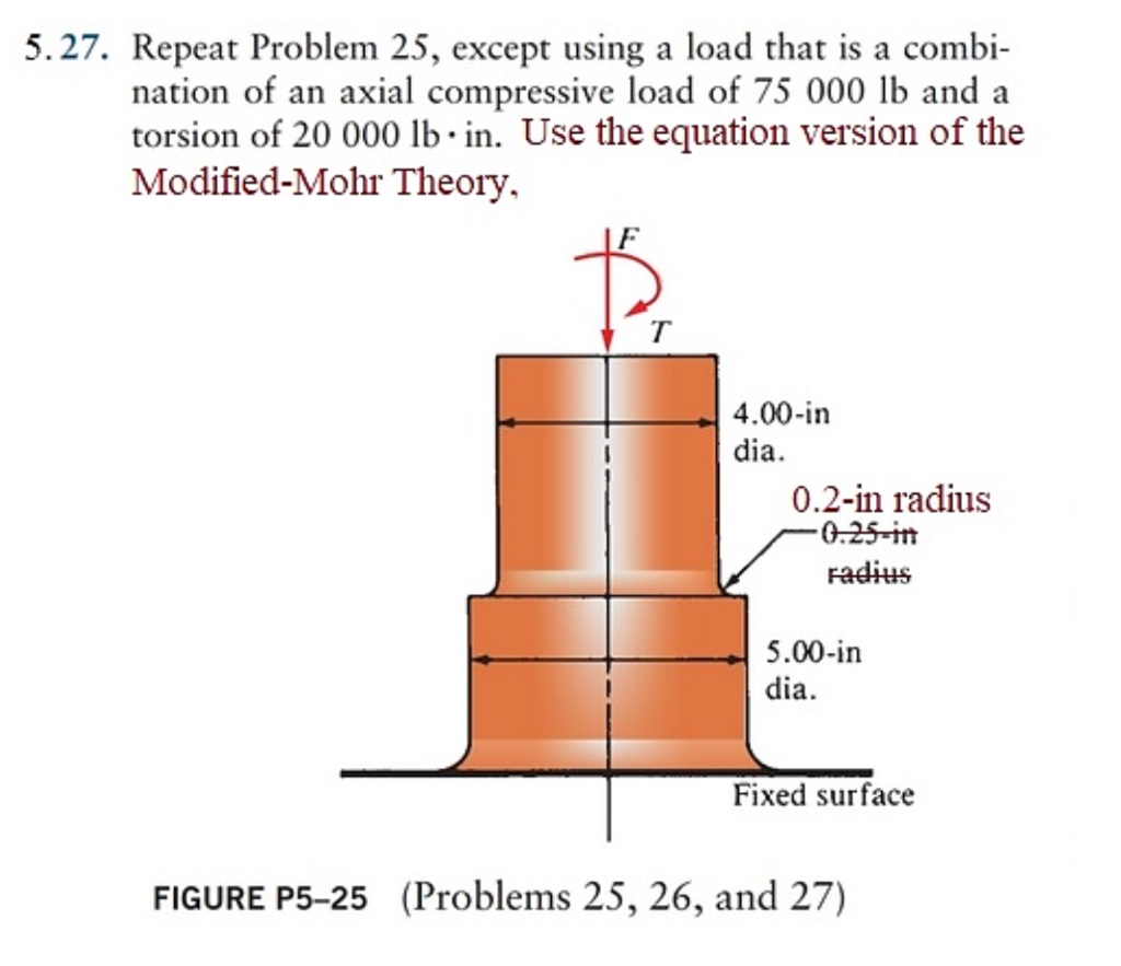 5.27. Repeat Problem 25, except using a load that is a combi- nation of an axial compressive load of 75 000 lb and a torsion