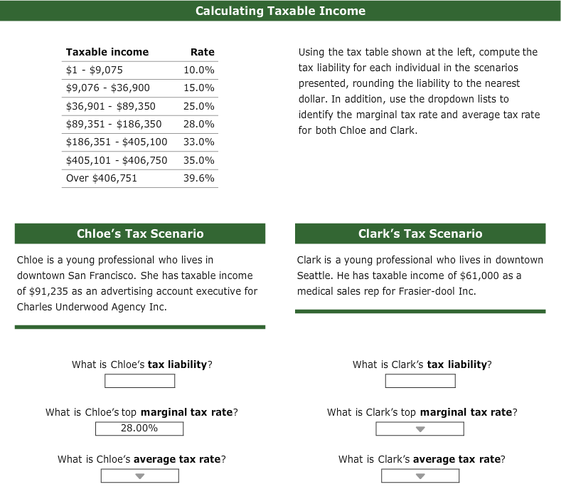 Seattle Sales Tax Rate >> Solved Calculating Taxable Income Taxable Income 1 9