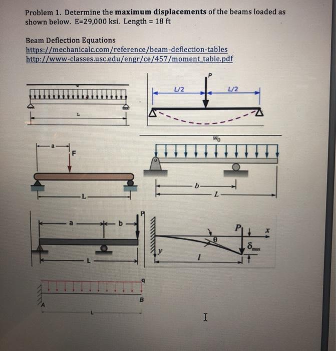 Solved: Beam Deflection Equations Https://mechanicalc com