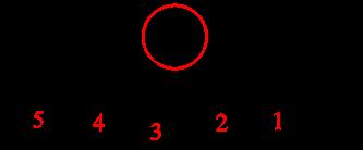 (ОСН3, На C 5 Н2 С Нас —с С -С— он 1 4 2 3
