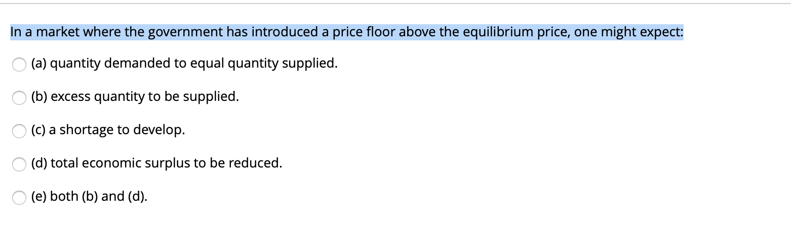 In a market where the government has introduced a price floor above the equilibrium price, one might expect: (a) quantity dem