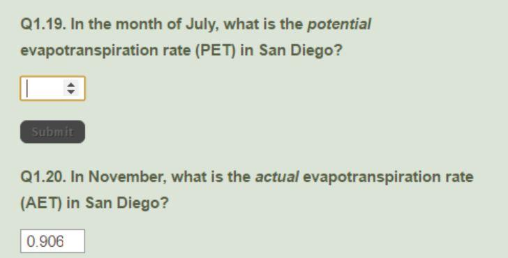 Q1.19. In the month of July, what is the potential evapotranspiration rate (PET) in San Diego? Submit Q1.20. In November, wha