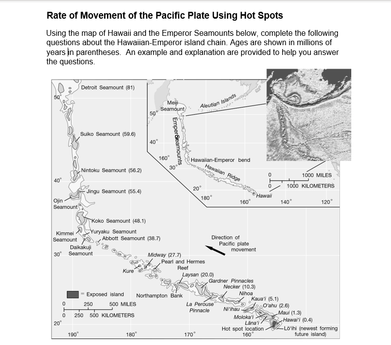 Aleutian Islands Rate of Movement of the Pacific Plate Using Hot Spots Using the map of Hawaii and the Emperor Seamounts belo