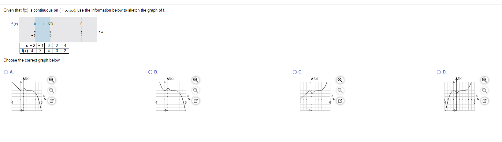 Given that f(x) is continuous on (-00,00), use the information below to sketch the graph off. 0 ++- ND 2 f(x) 4 3 2 Choose th