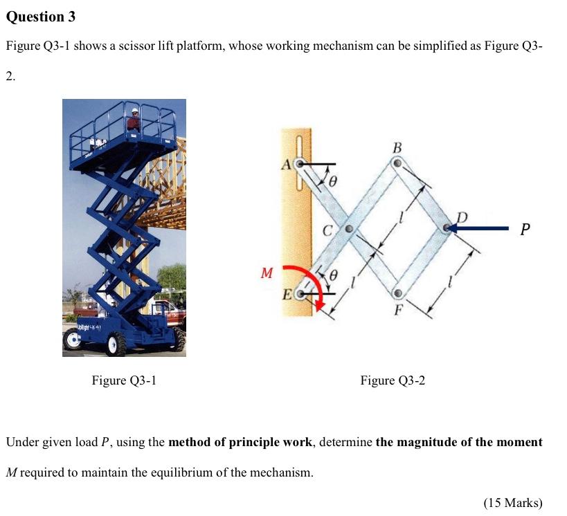 Solved: Question 3 Figure Q3-1 Shows A Scissor Lift Platfo