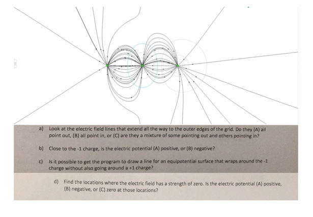 Solved: A) Look At The Electric Field Lines That Extend Al