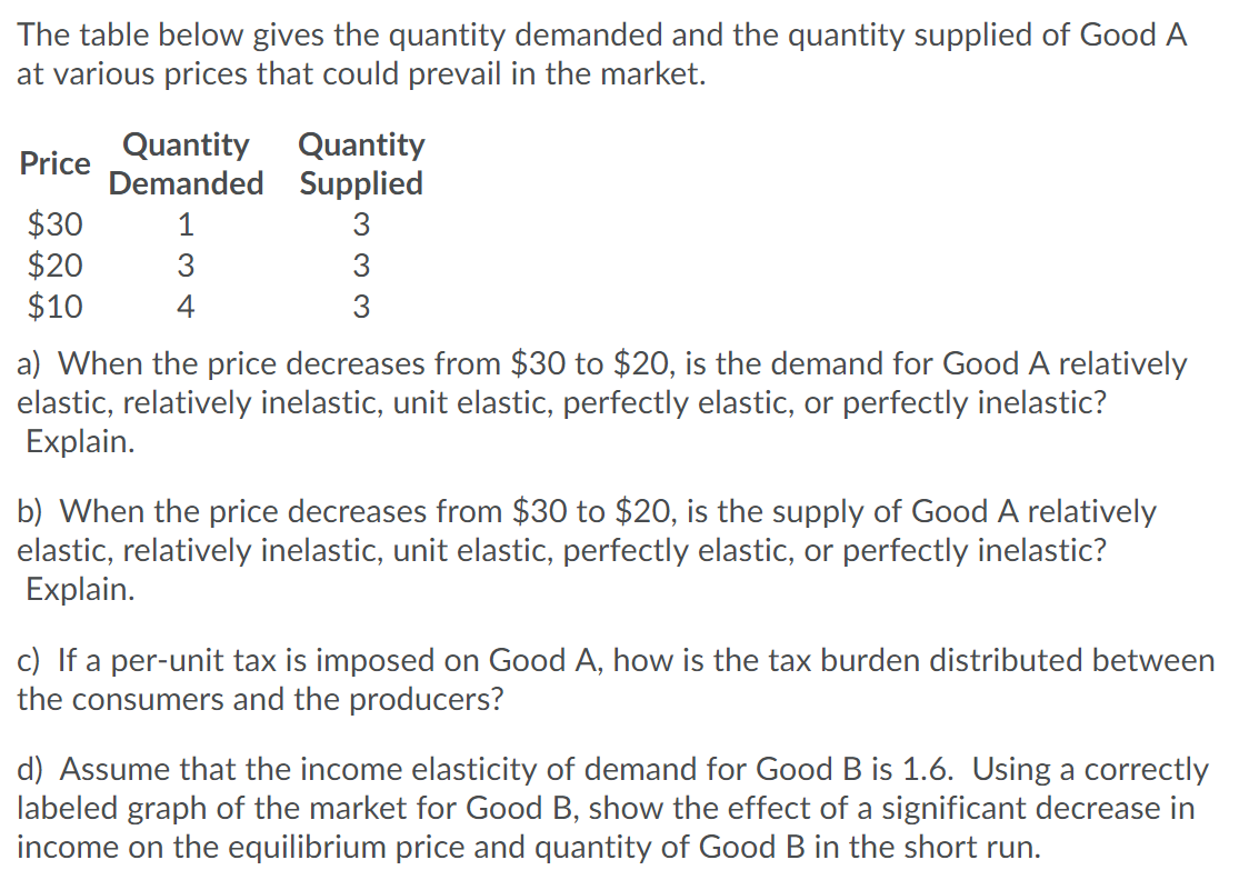 Solved The Table Below Gives The Quantity Demanded And Th