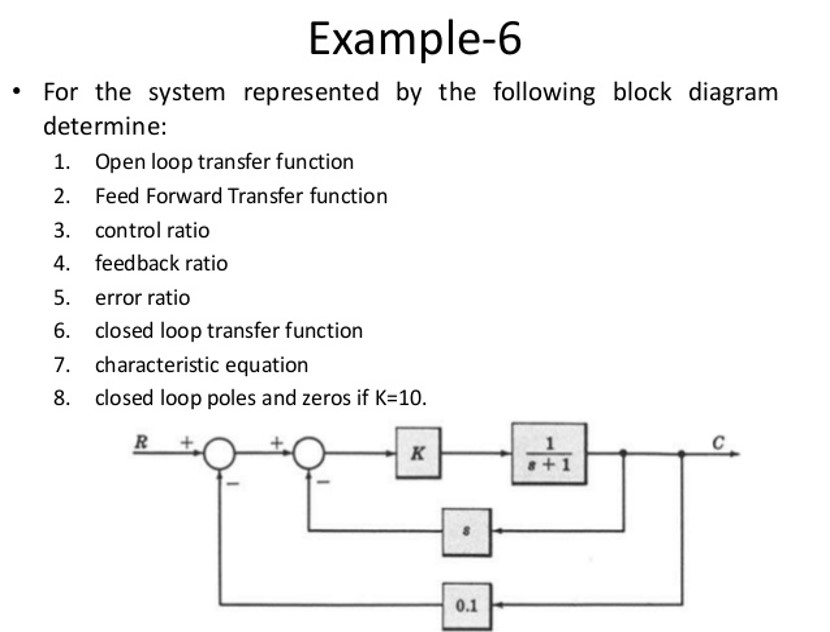Solved: Example-6 • For The System Represented By The Foll... | Chegg.comChegg