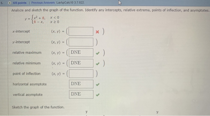 4/8 points Previous Answers LarApCalc10 3.7.022 5 Analyze and sketch the graph of the function. Identify any intercepts, rela