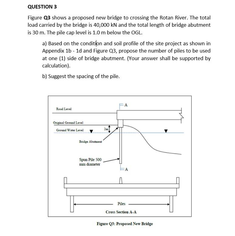 Question 3 Figure 23 Shows A Proposed New Bridge T Chegg Com