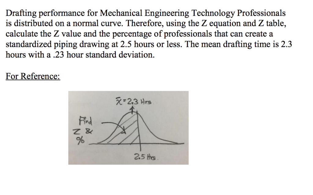 Solved: Drafting Performance For Mechanical Engineering Te