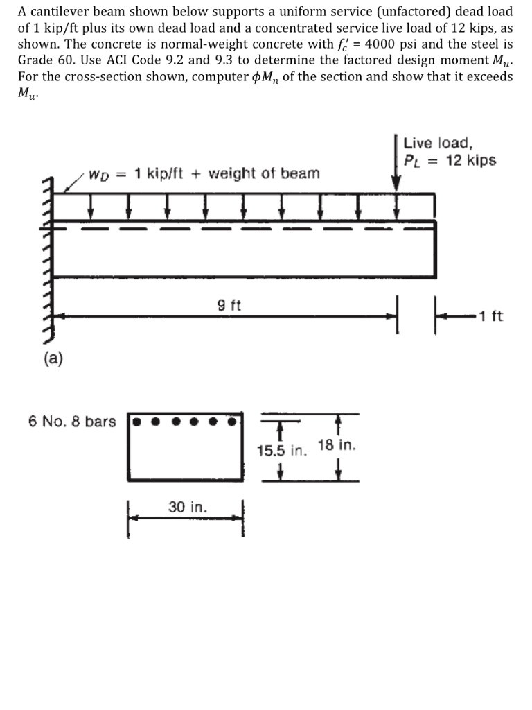 Cantilever Weight Diagram Beam Triangular Image For A Shown Below Supports Uniform Service Unfactored Dead Load 768x1024