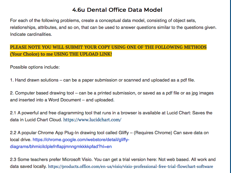 Solved: 4 6u Dental Office Data Model For Each Of The Foll
