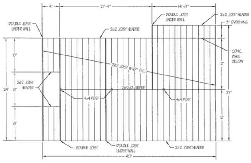 See Figure Below It Shows A Home S Floor Framing Chegg Com