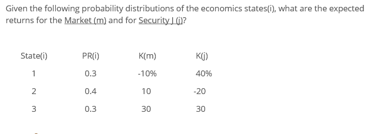 Given the following probability distributions of the economics states(i), what are the expected returns for the Market (m) an