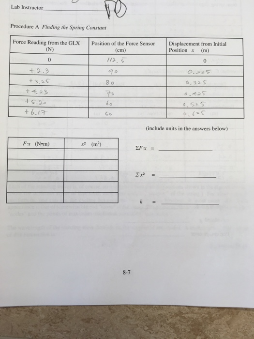how to determine spring constant experiment