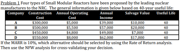 А Problem 1 Four types of Small Modular Reactors have been proposed by the leading nuclear manufactures to the NRC. The gener