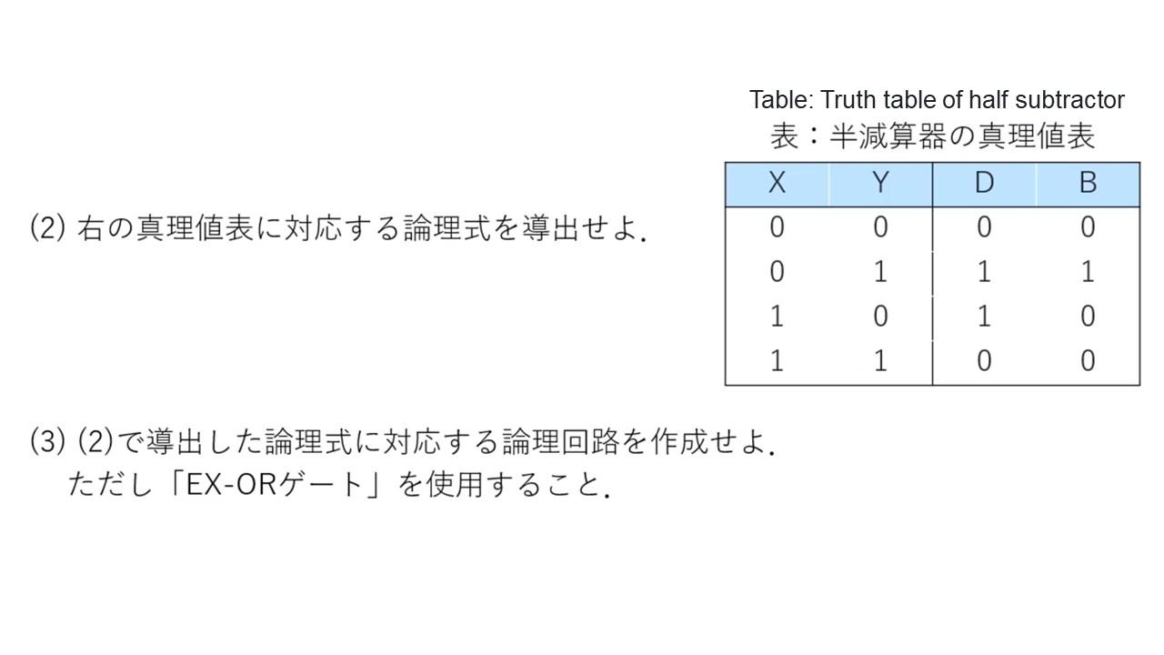 値 表 論理 式 真理