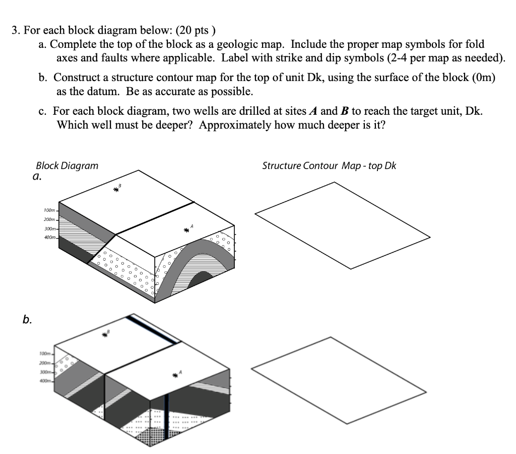 3. For each block diagram below: (20 pts ) a. Complete the top of the block as a geologic map. Include the proper map symbols