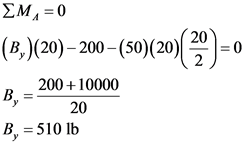ΣΜ, = 0 (Β.)(20) - 200 - (50)(20)(29)= ο Β. - 200 + 10000 20 Β, = 510 16