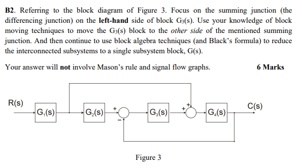 Solved: B2. Referring To The Block Diagram Of Figure 3. Fo... | Chegg.comChegg