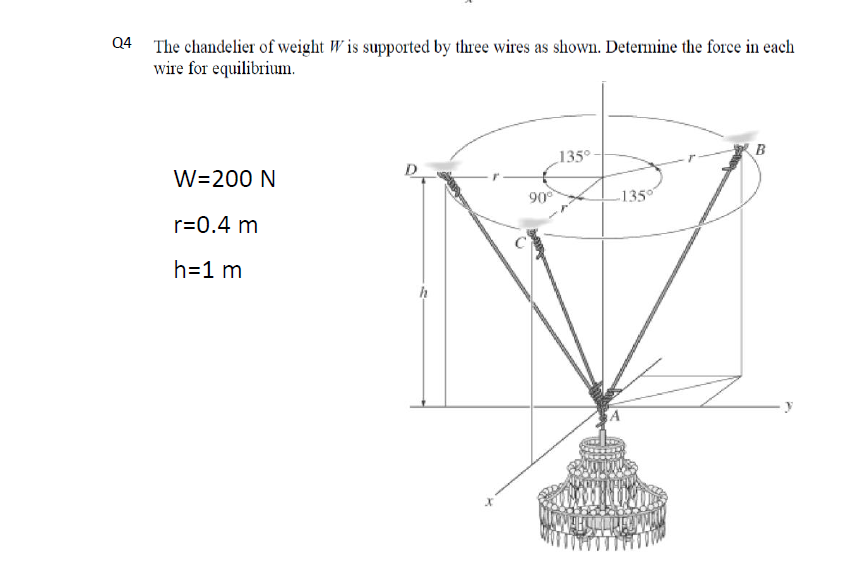 [QMVU_8575]  Solved: Q4 The Chandelier Of Weight W Is Supported By Thre... | Chegg.com | Chandelier Series Wiring Diagram |  | Chegg