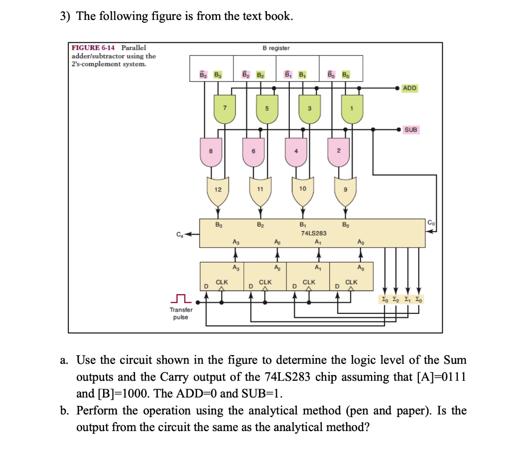 Solved: 3) The Following Figure Is From The Text Book. B R... | Chegg.com | Logic Diagram 74ls283 |  | Chegg
